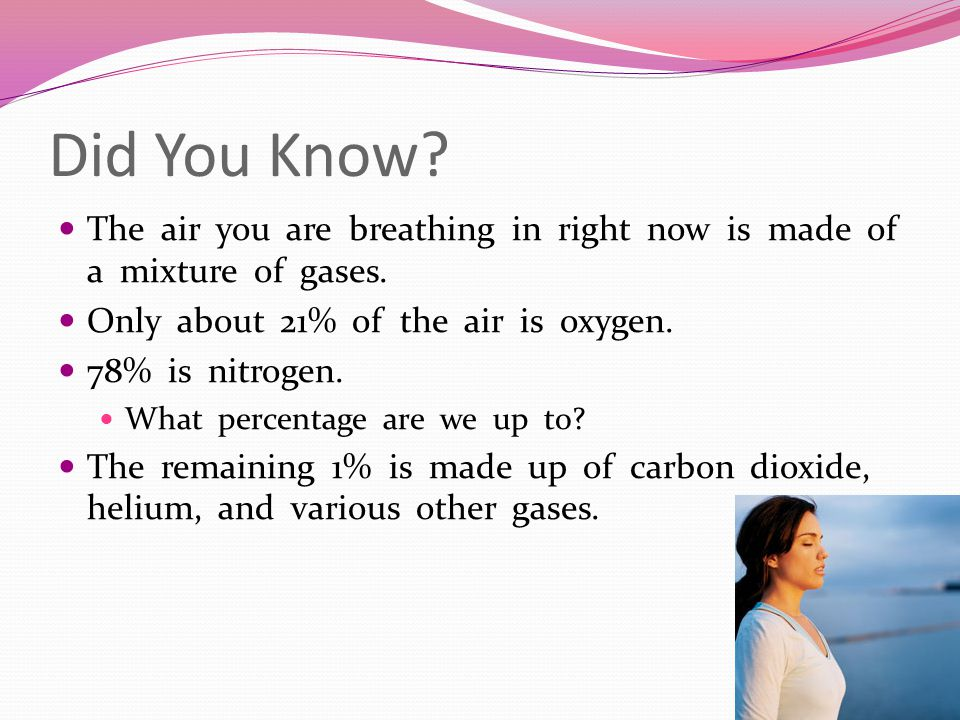 Did You Know The air you are breathing in right now is made of a mixture of gases. Only about 21% of the air is oxygen.