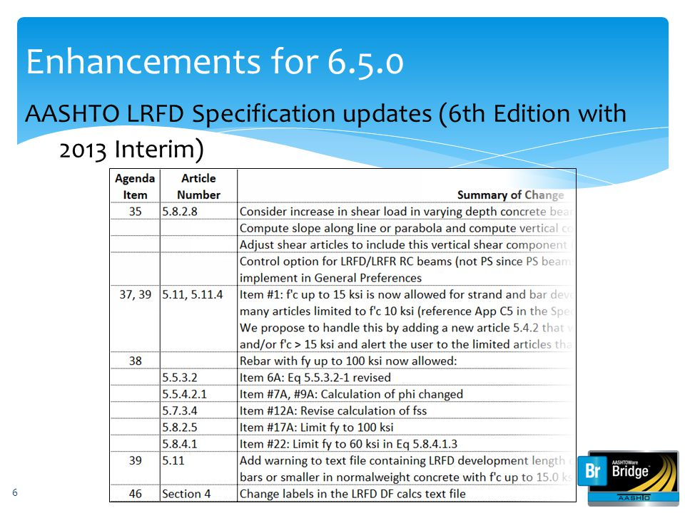 Enhancements for 6.5.0 AASHTO LRFD Specification updates (6th Edition with 2013 Interim)
