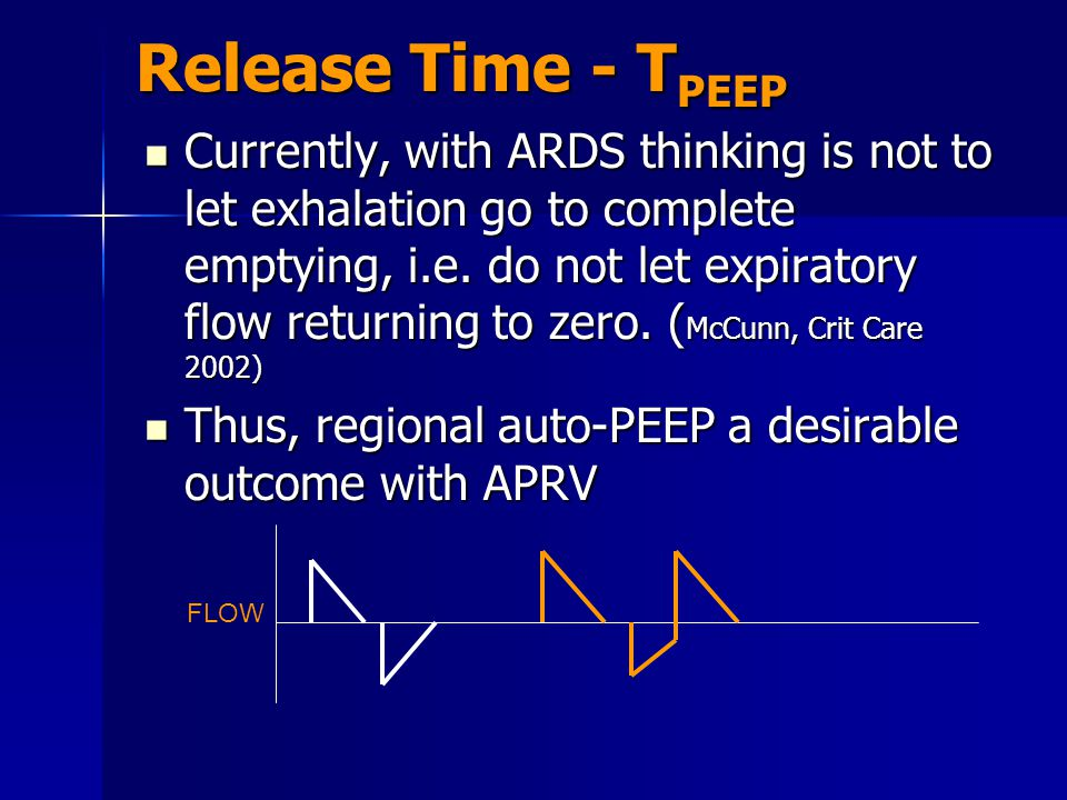 Release Time - TPEEP
