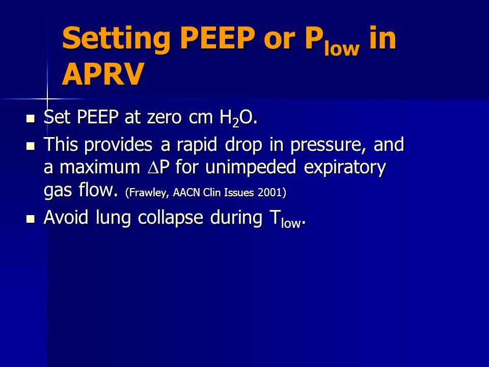 Setting PEEP or Plow in APRV