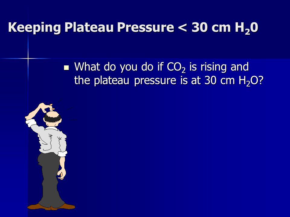 Keeping Plateau Pressure < 30 cm H20
