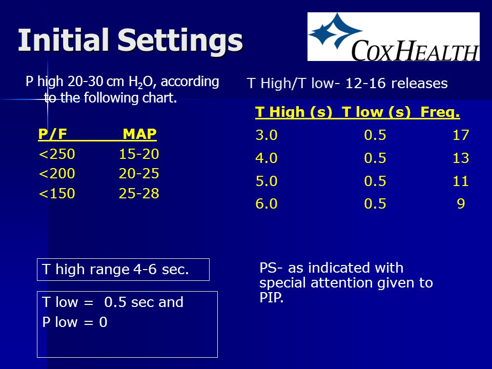 Initial Settings P high 20-30 cm H2O, according to the following chart. T High/T low- 12-16 releases.