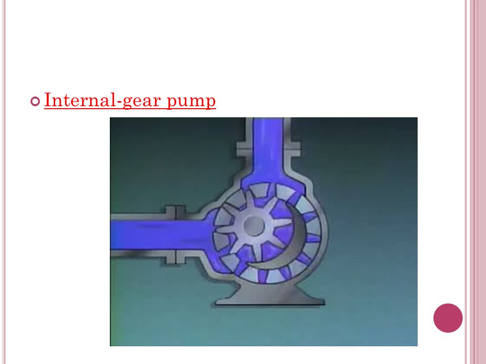 Internal-gear pump