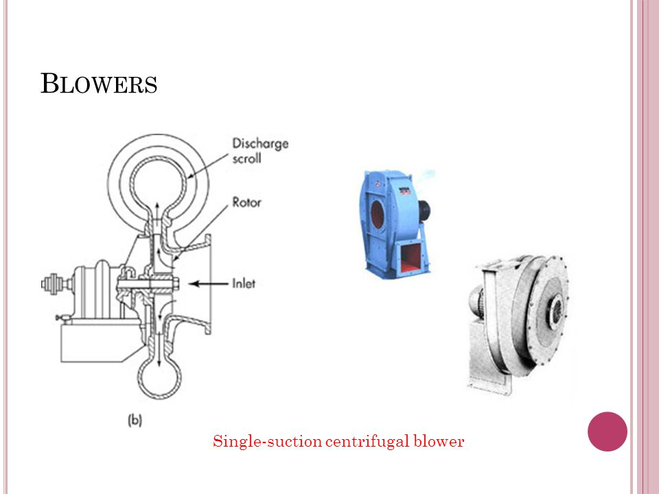 Blowers Single-suction centrifugal blower