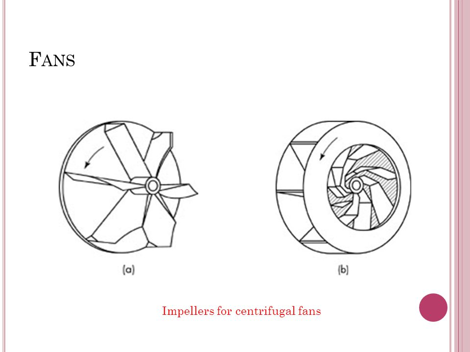 Fans Impellers for centrifugal fans