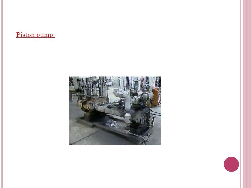 Piston pump: