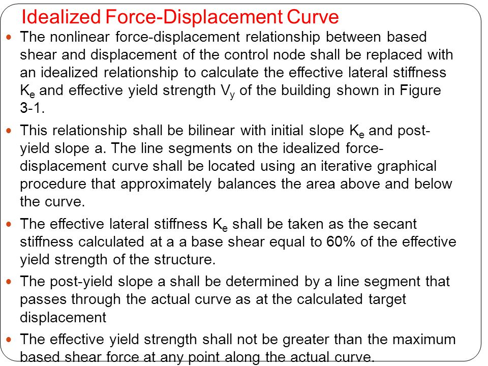 Idealized Force-Displacement Curve