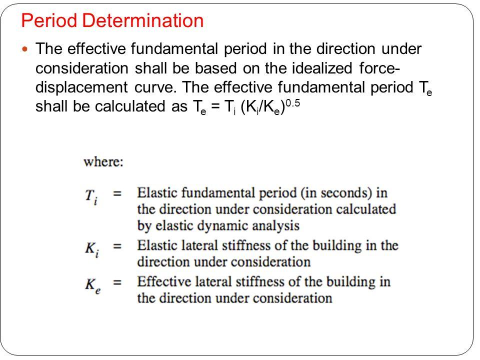 Period Determination