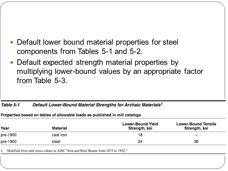 Default lower bound material properties for steel components from Tables 5-1 and 5-2.