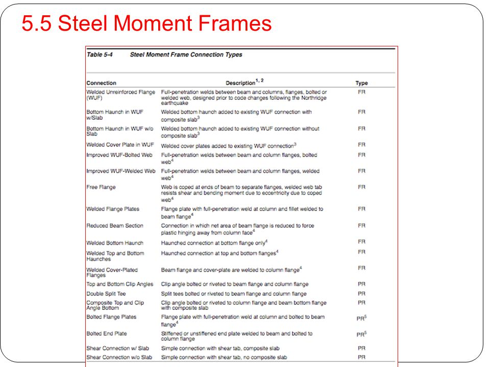 5.5 Steel Moment Frames