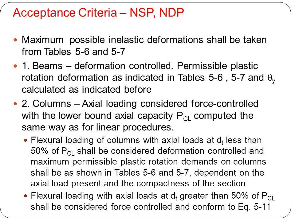 Acceptance Criteria – NSP, NDP