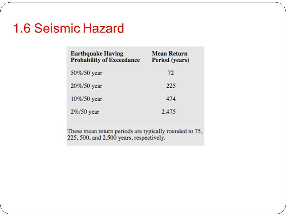 1.6 Seismic Hazard