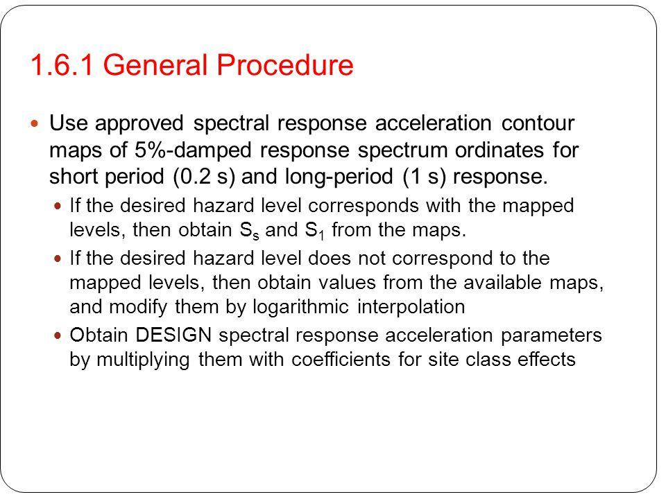 1.6.1 General Procedure