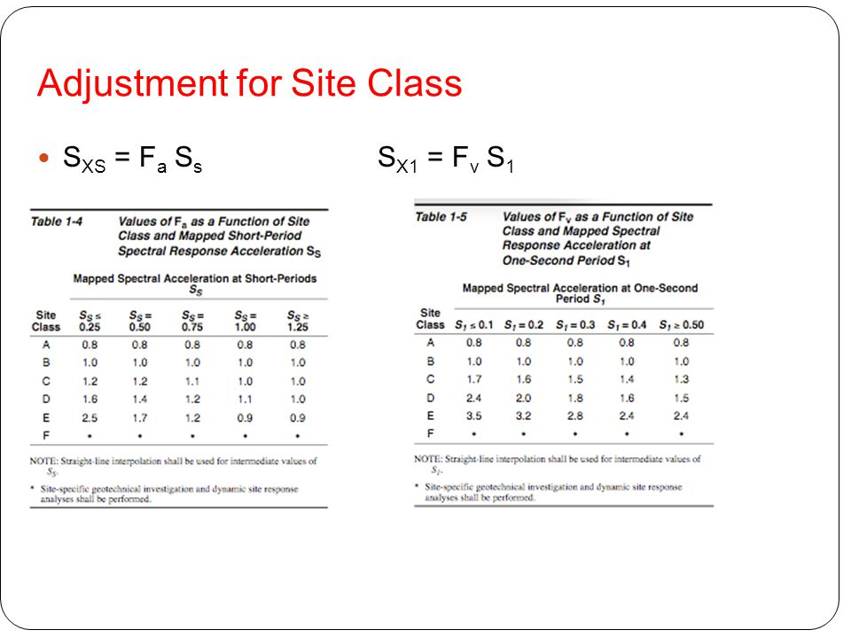 Adjustment for Site Class