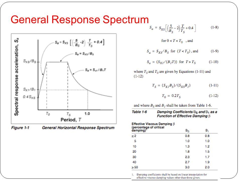 General Response Spectrum
