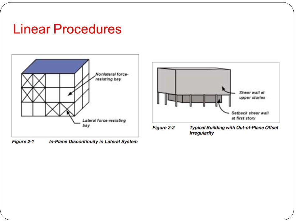 Linear Procedures