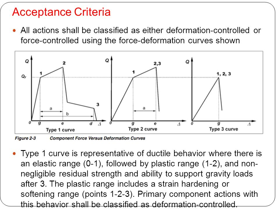 Acceptance Criteria All actions shall be classified as either deformation-controlled or force-controlled using the force-deformation curves shown.