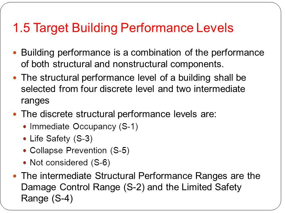 1.5 Target Building Performance Levels