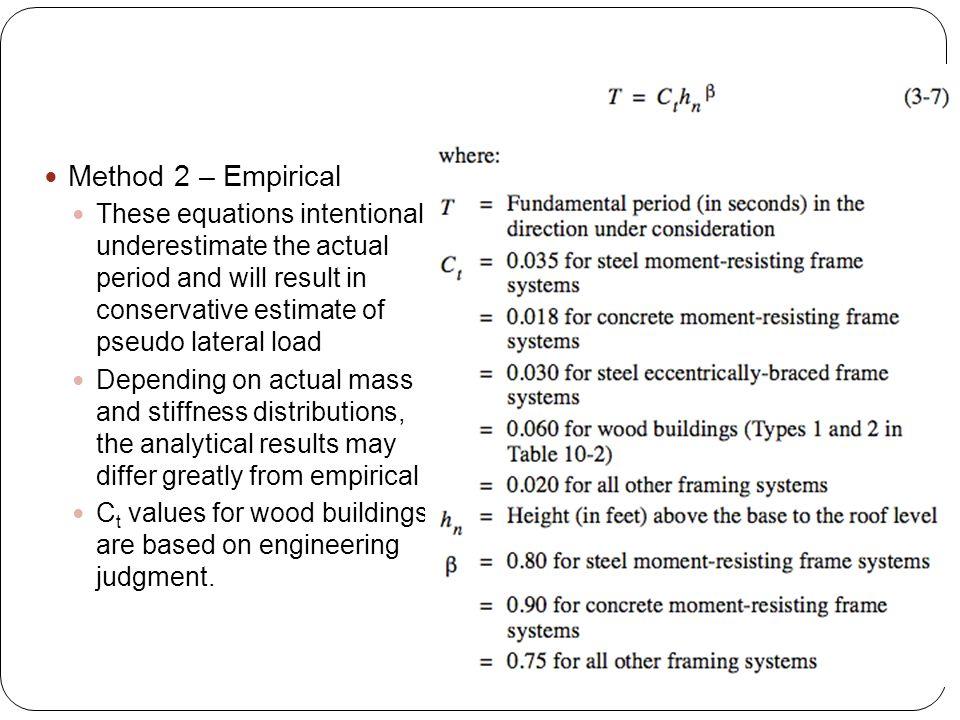 Method 2 – Empirical