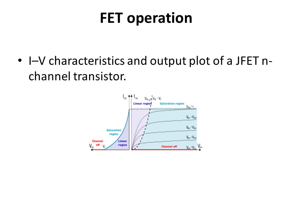 FET operation I–V characteristics and output plot of a JFET n-channel transistor.