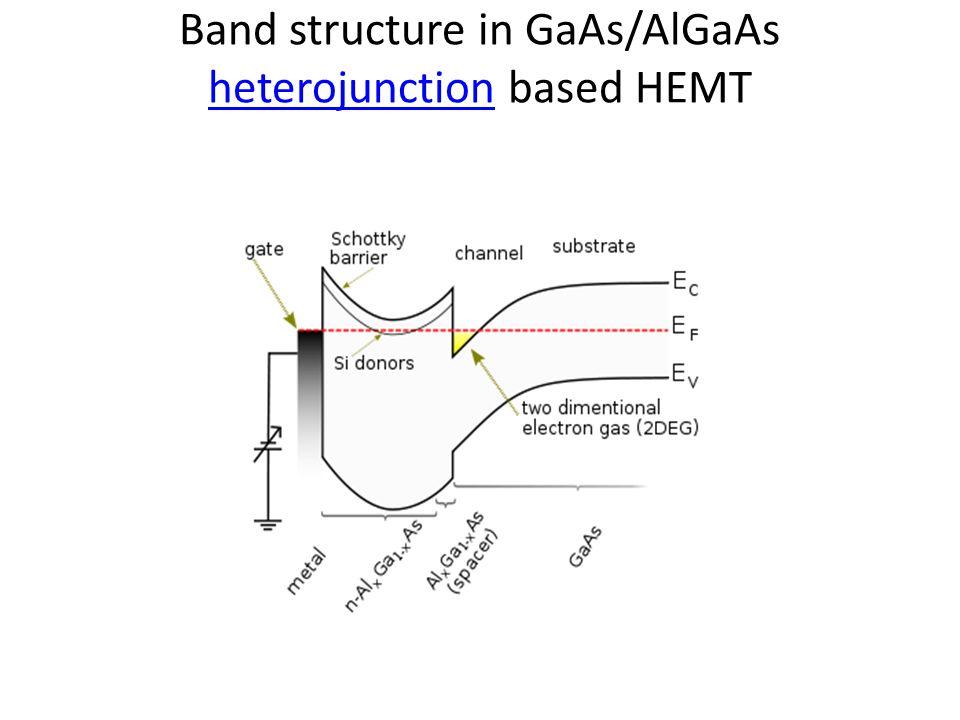 Band structure in GaAs/AlGaAs heterojunction based HEMT
