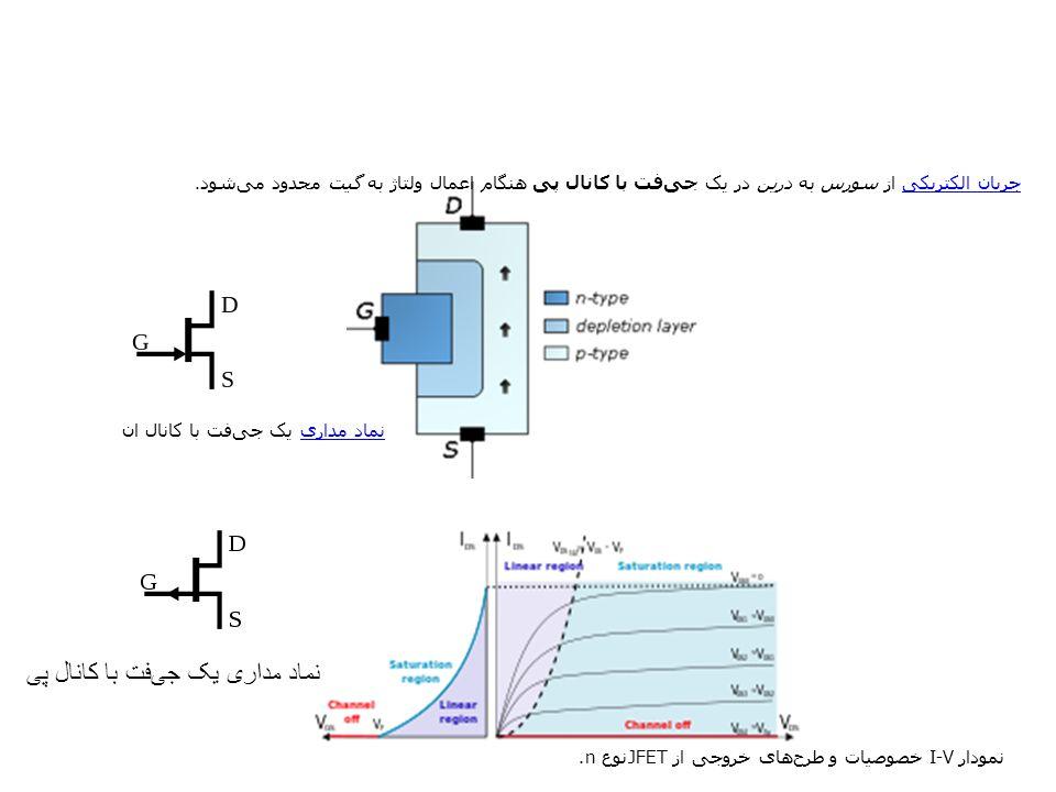 نماد مداری یک جیفت با کانال پی