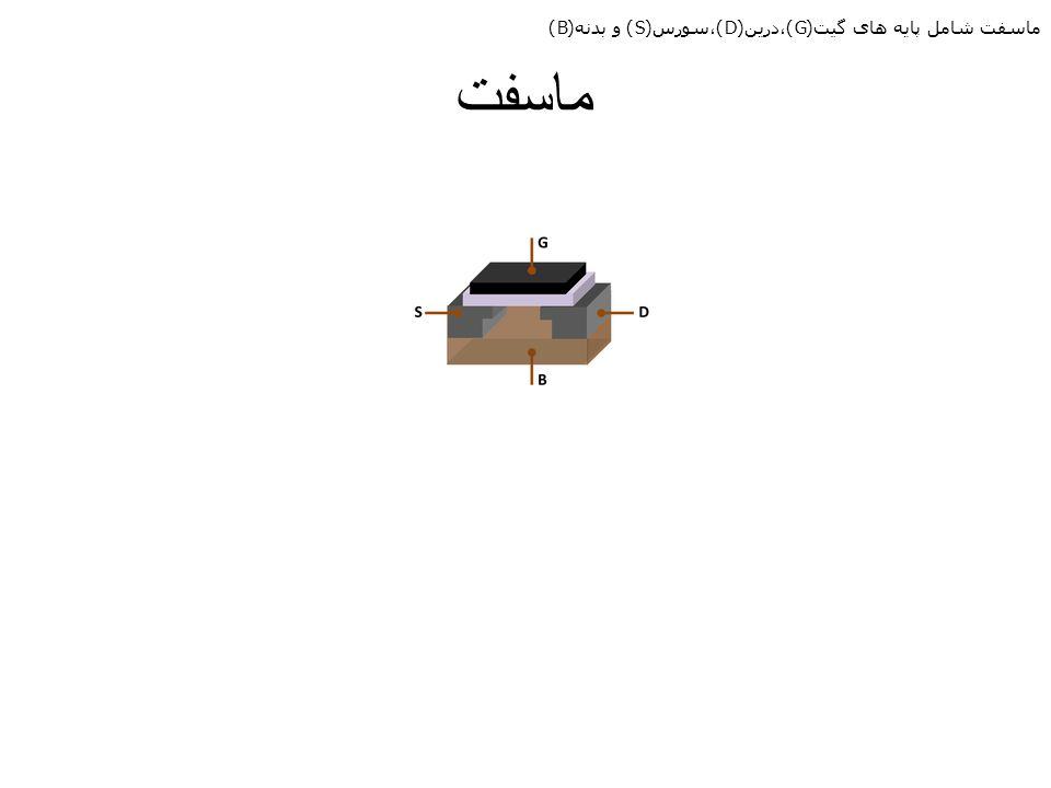 ماسفت شامل پایه های گیت(G)،درین(D)،سورس(S) و بدنه(B)