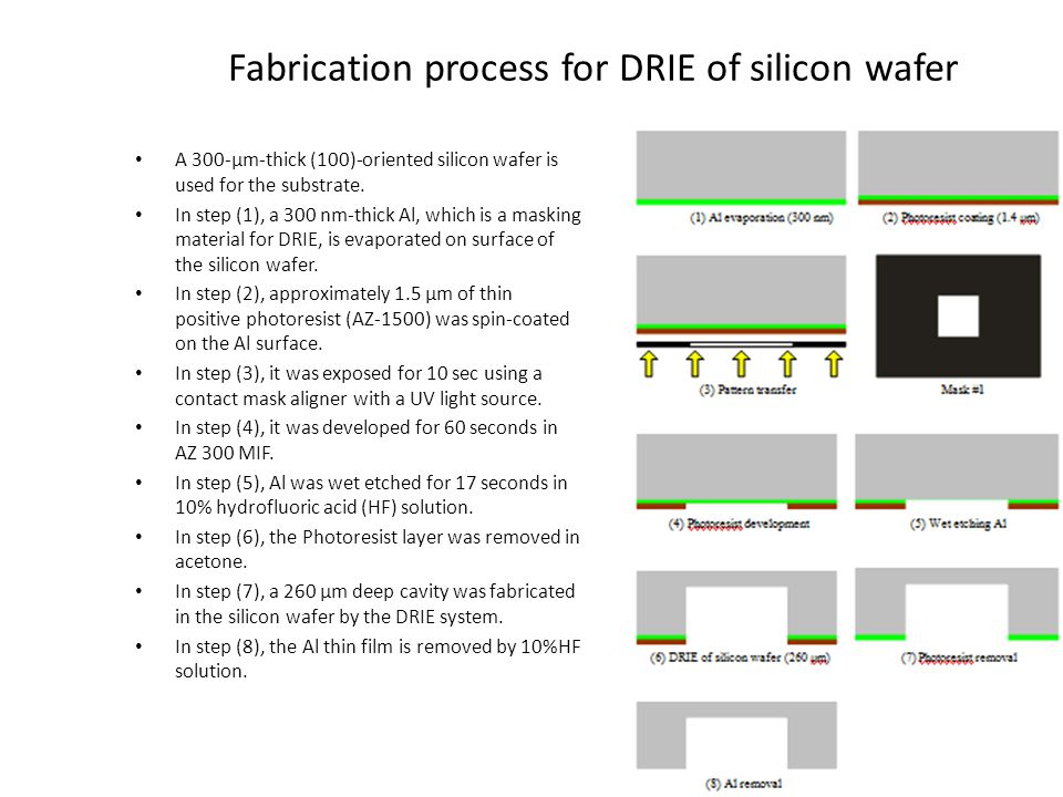 Fabrication process for DRIE of silicon wafer