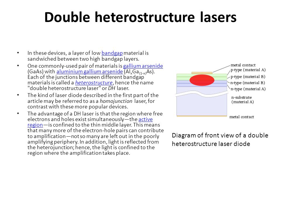 Double heterostructure lasers