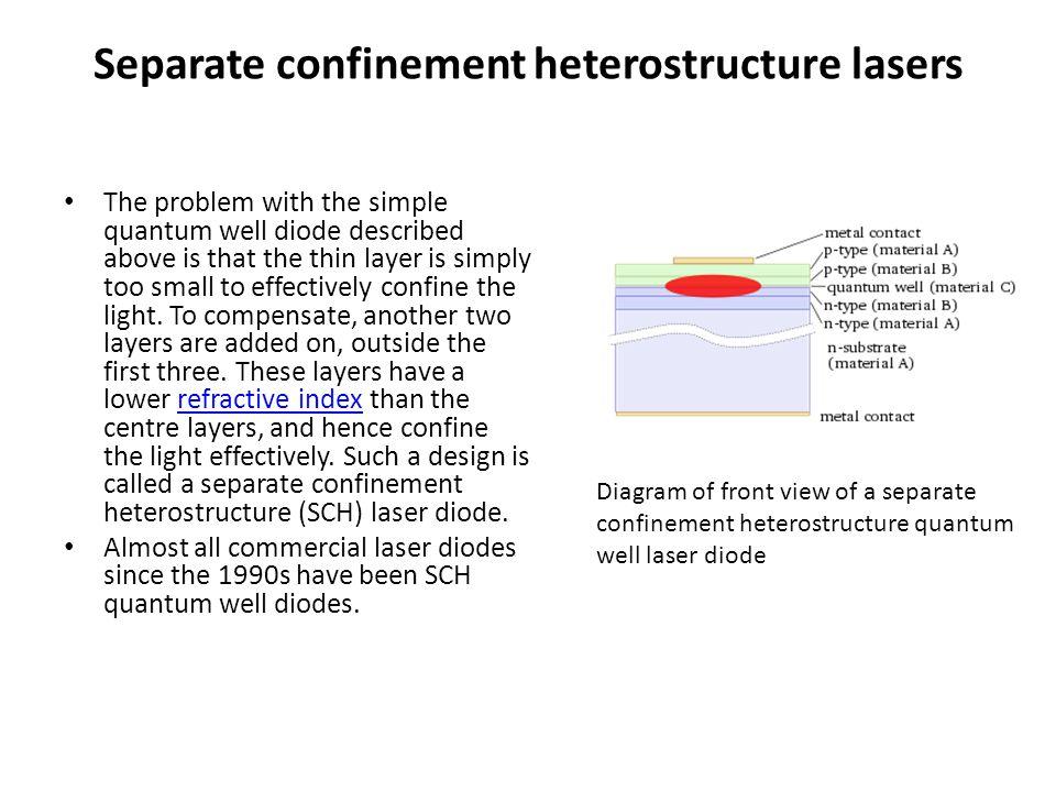 Separate confinement heterostructure lasers