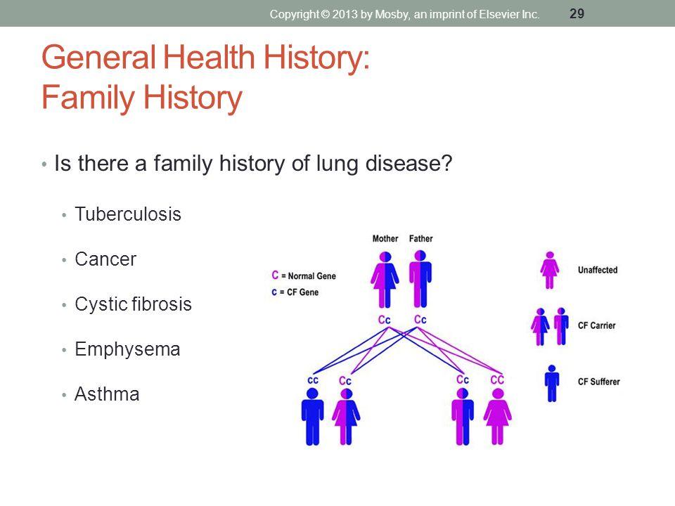 General Health History: Family History