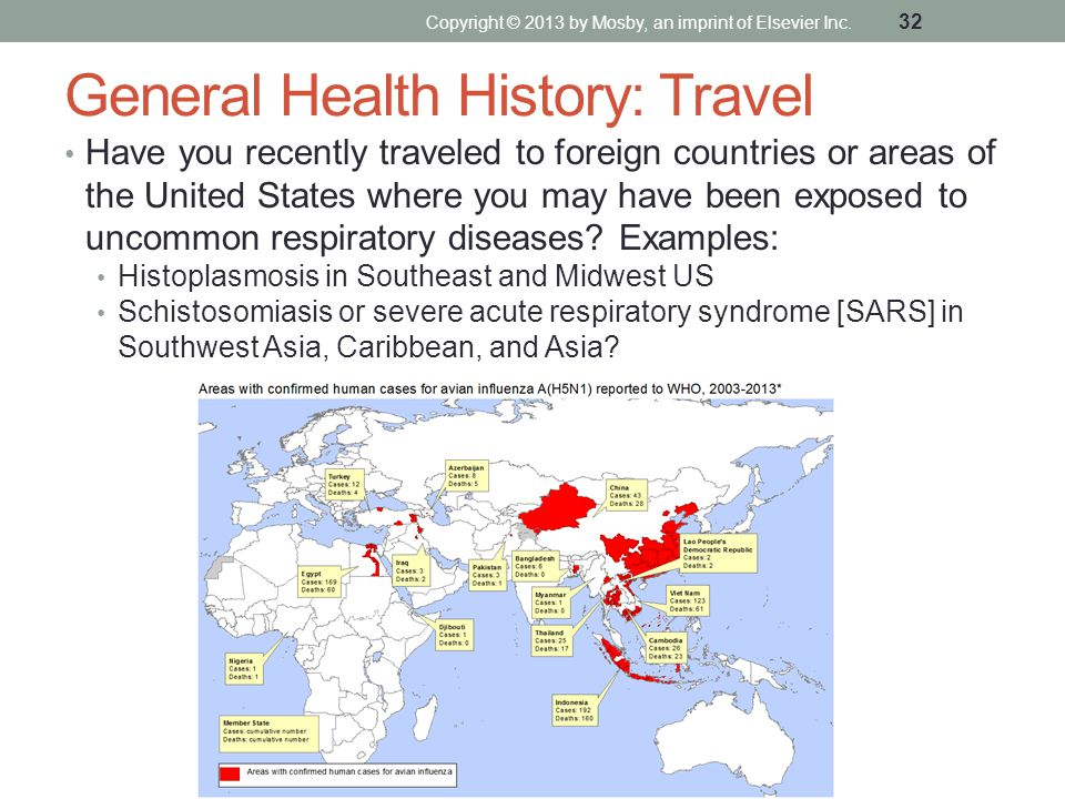 General Health History: Travel