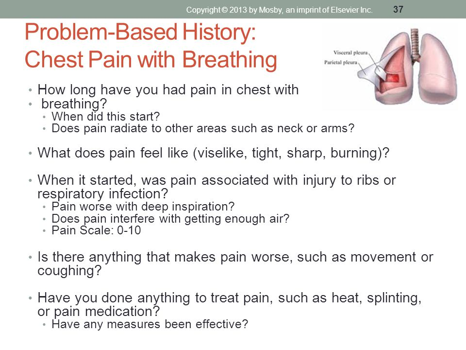 Problem-Based History: Chest Pain with Breathing