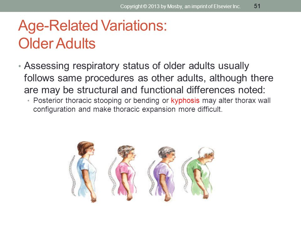 Age-Related Variations: Older Adults