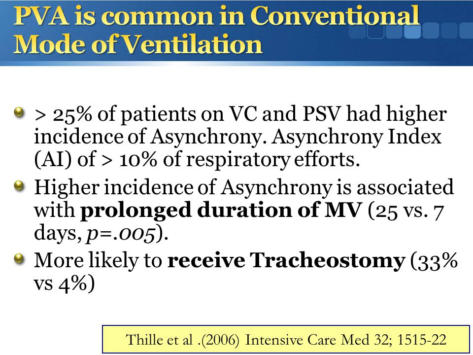 PVA is common in Conventional Mode of Ventilation