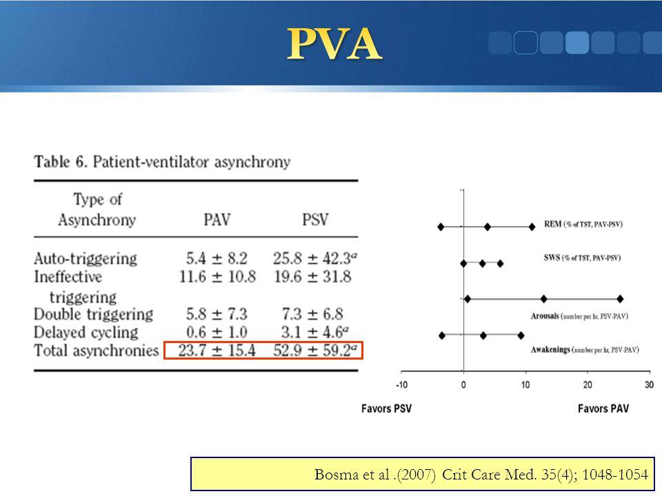 PVA Bosma et al .(2007) Crit Care Med. 35(4); 1048-1054