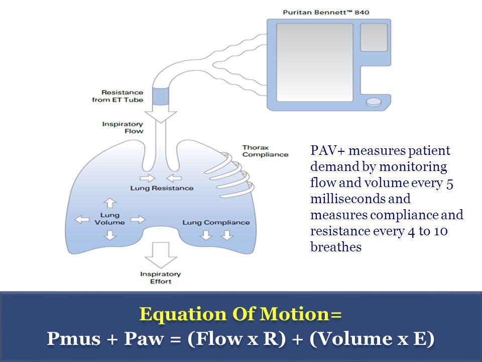 Pmus + Paw = (Flow x R) + (Volume x E)