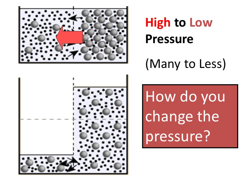 How do you change the pressure