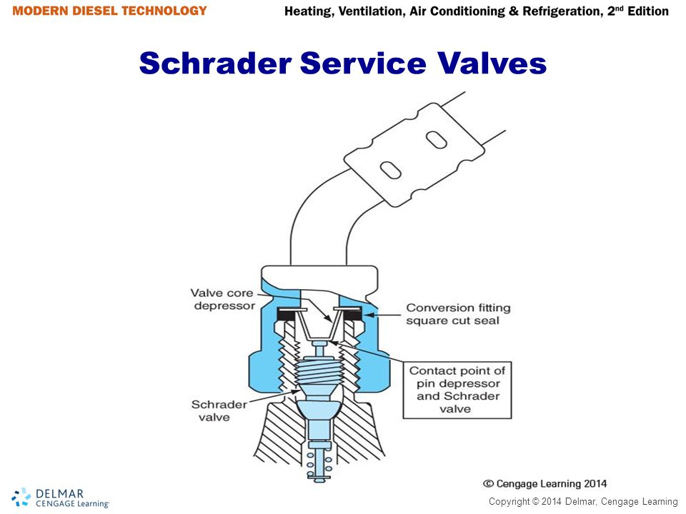 Refrigeration Schrader Valve Fittings Refrigeration