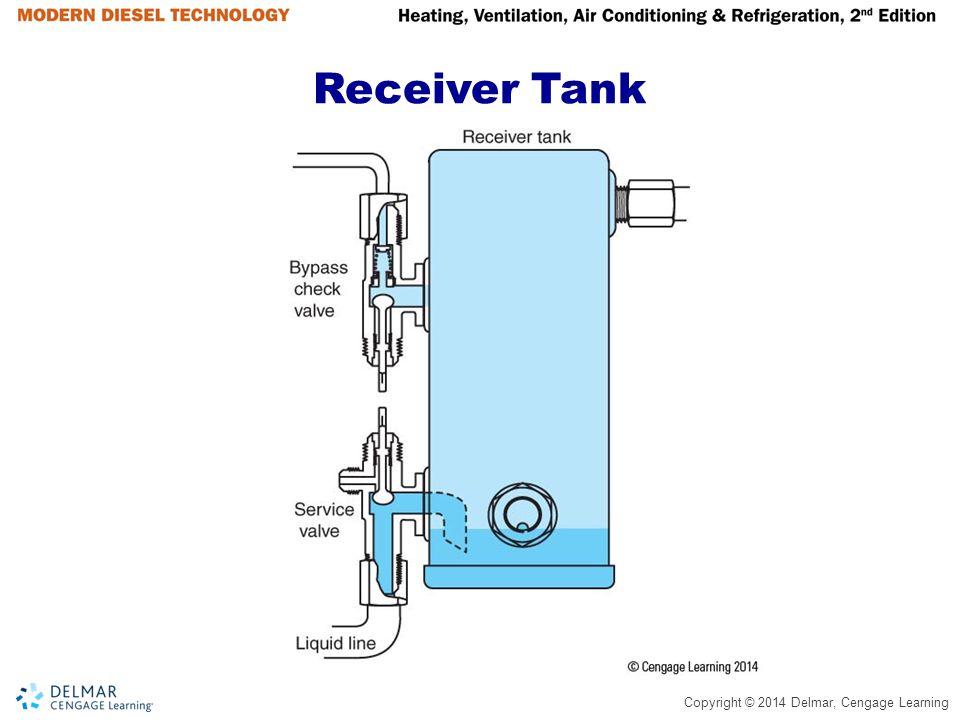 Receiver Tank