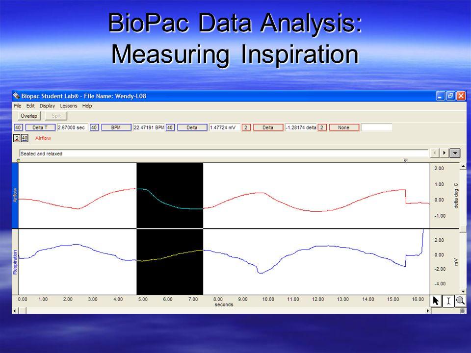 BioPac Data Analysis: Measuring Inspiration
