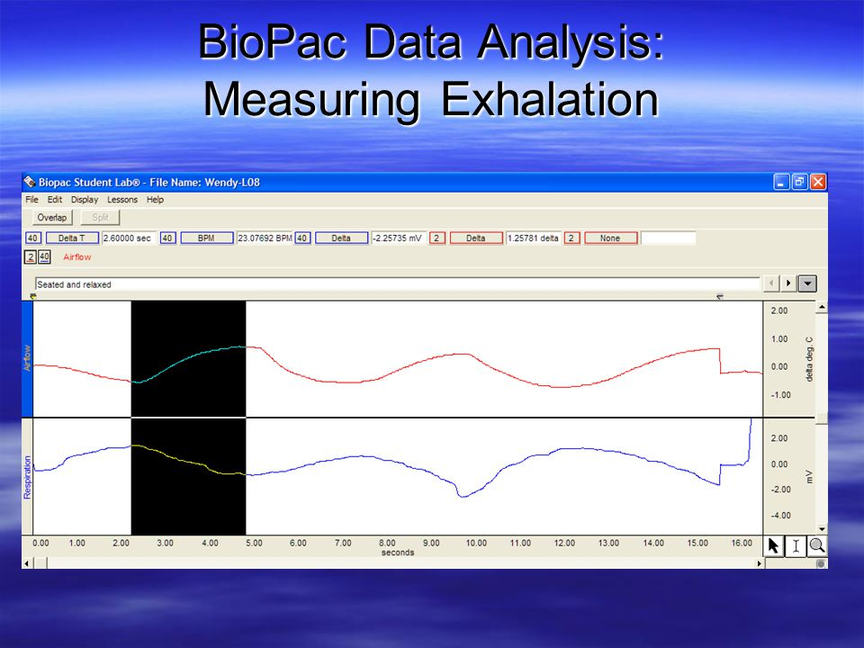 BioPac Data Analysis: Measuring Exhalation