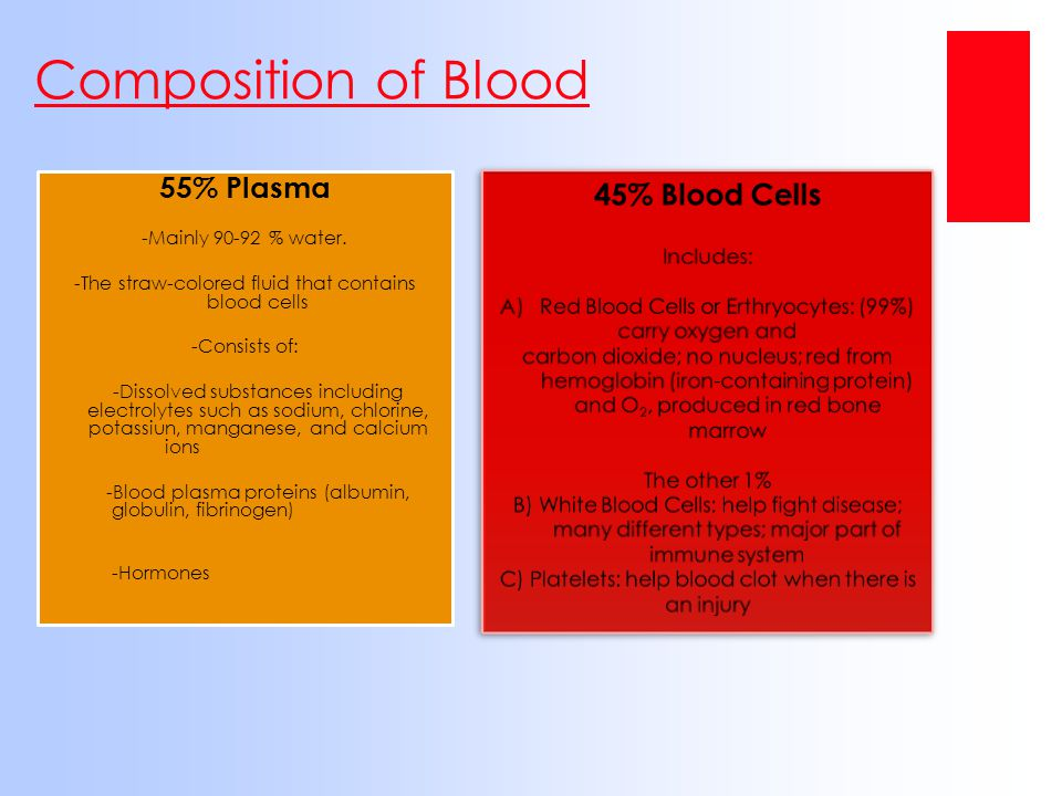 Composition of Blood 55% Plasma 45% Blood Cells Includes: