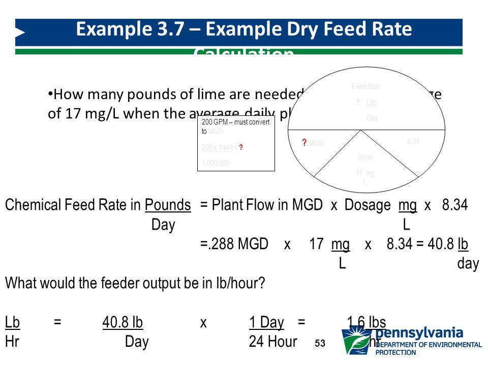 Example 3.7 – Example Dry Feed Rate Calculation