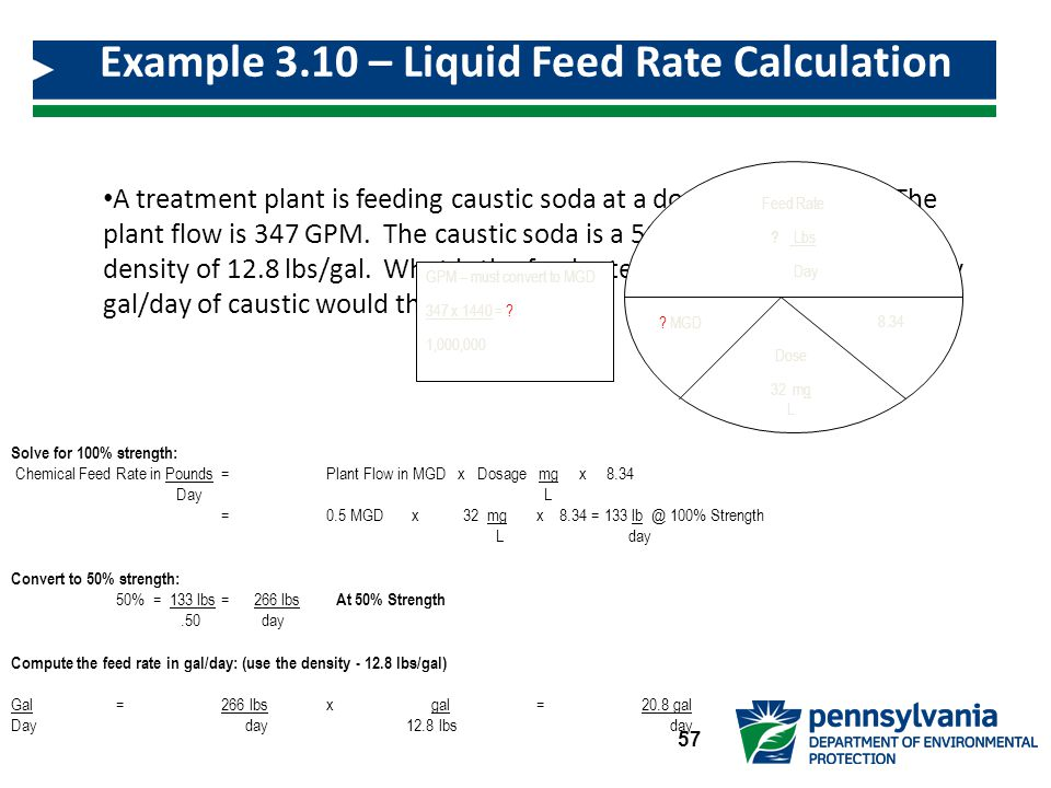 Example 3.10 – Liquid Feed Rate Calculation