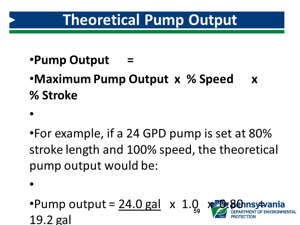 Theoretical Pump Output