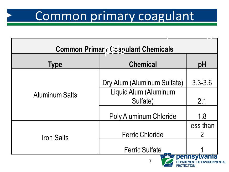 Common primary coagulant chemicals and their corresponding pHs