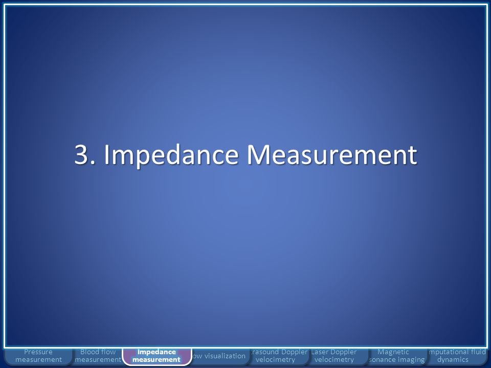 3. Impedance Measurement
