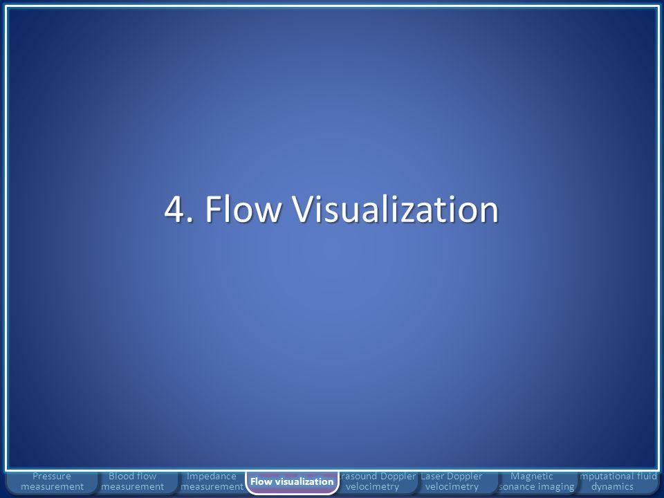 4. Flow Visualization Pressure measurement Blood flow measurement