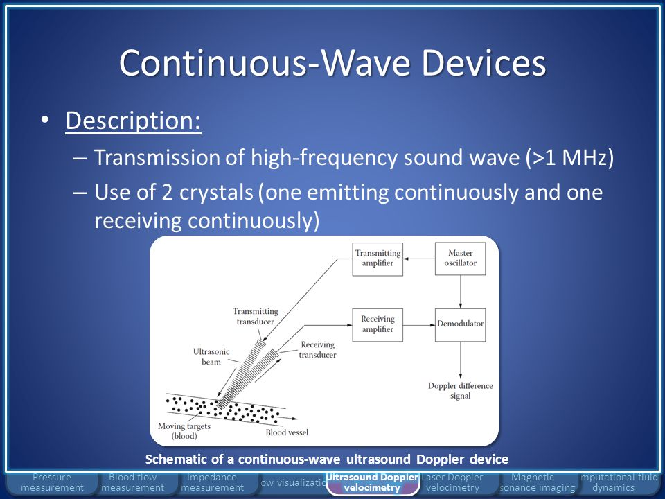 Continuous-Wave Devices